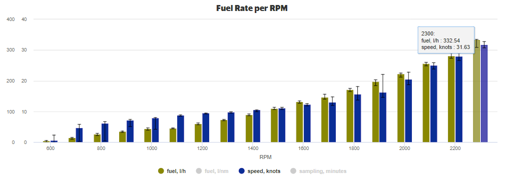 FuelConsumption_RPM_1__final